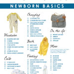 Newborn essentials checklist