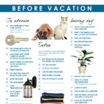 before vacation checklist