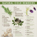 Natural cold remedies and prevention