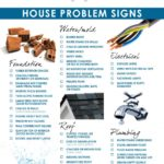 Moving part 3: Problems to look for when buying a house checklist