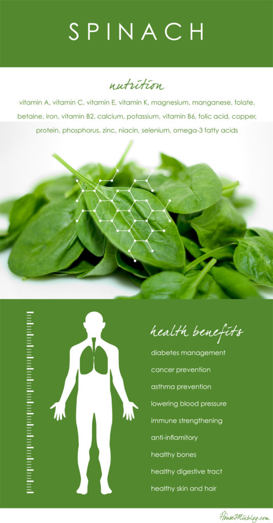 Spinach nutrition and health benefits chart