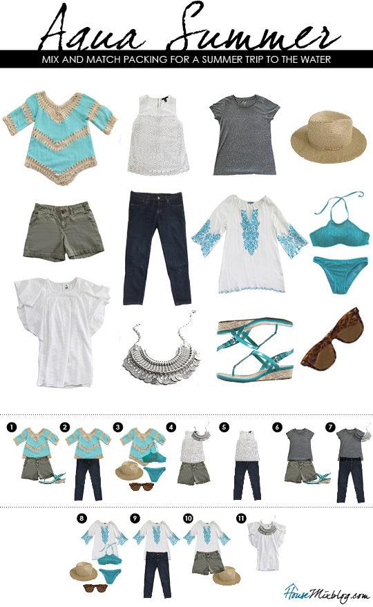 Aqua summer - trip wardrobe capsule