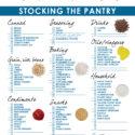 Stocking pantry