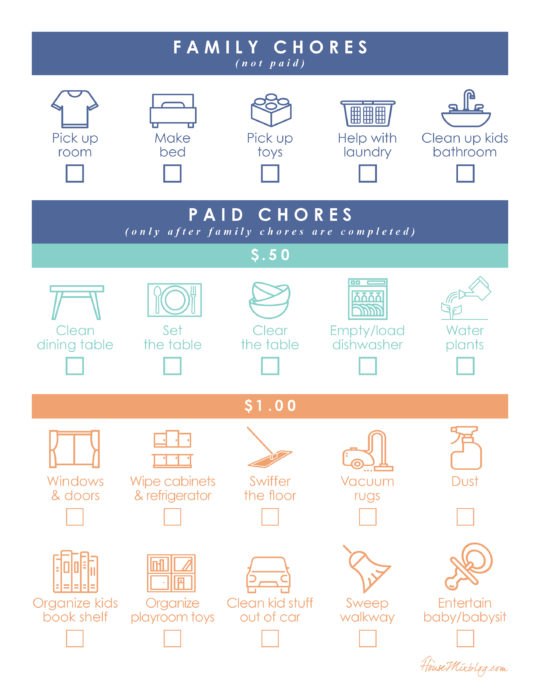 Kids chore chart with paid chores and unpaid family chores