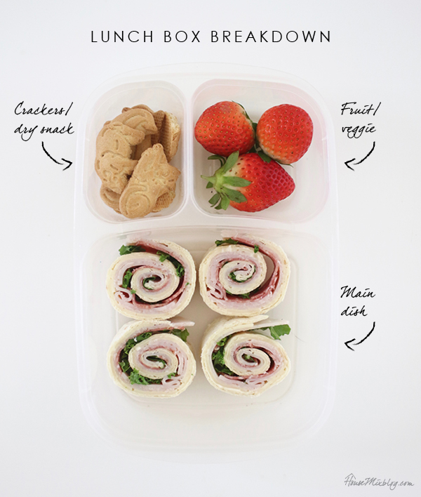 Lunch box breakdown