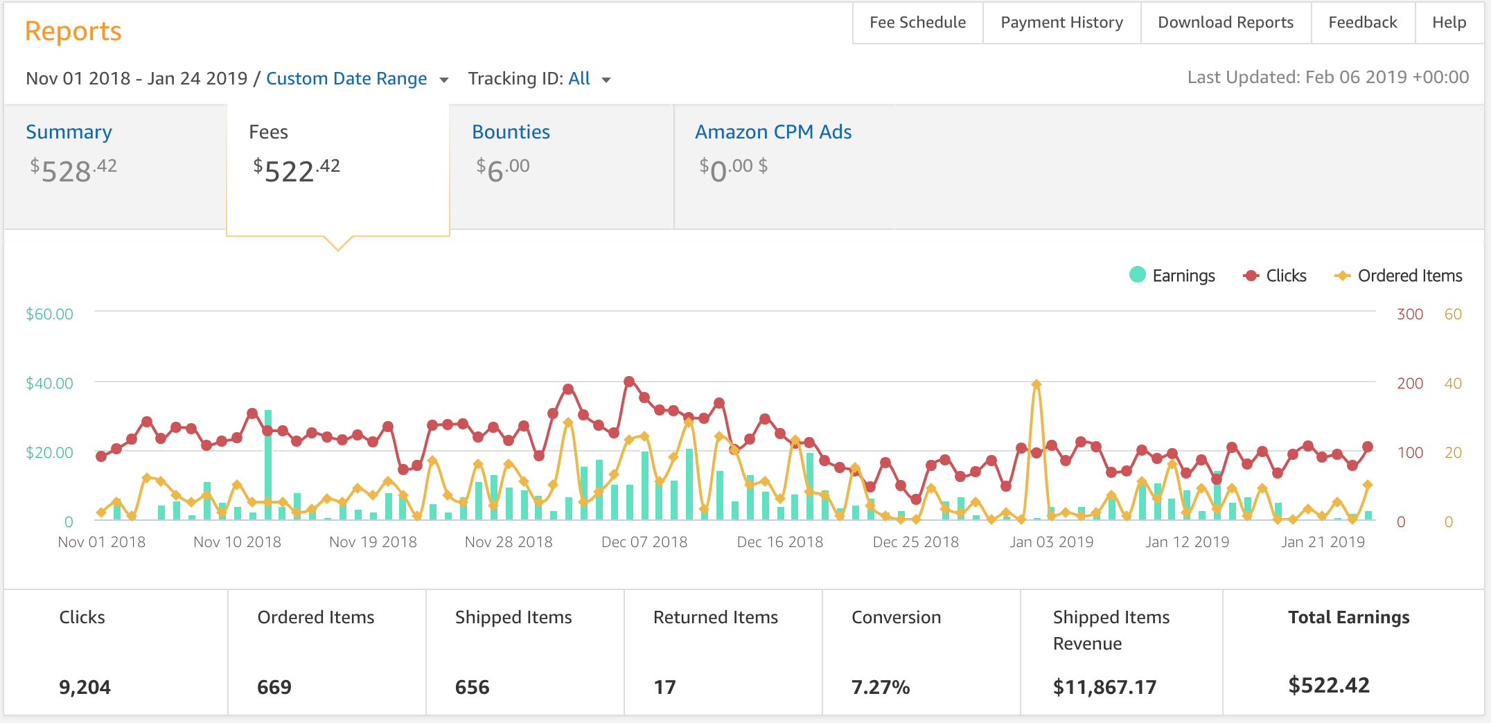 My blog's Amazon earnings