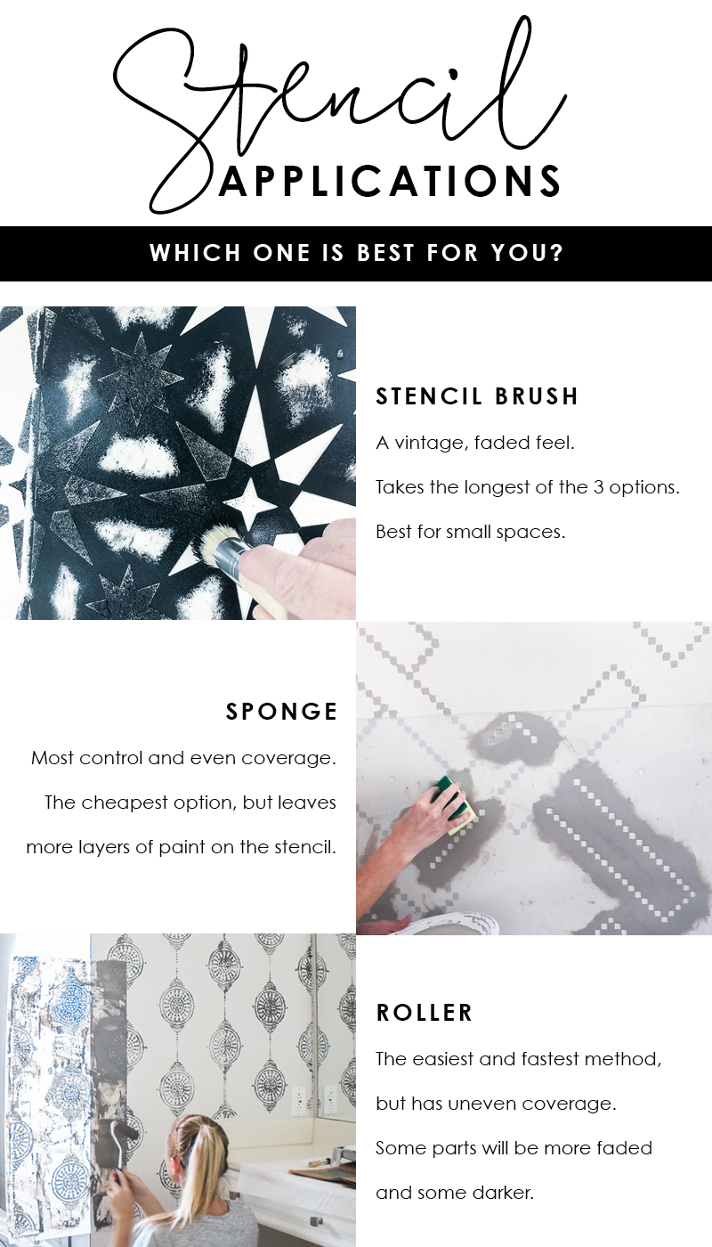 Stencil applications - stencil brush, sponge and roller - which one is right for you? - How to stencil